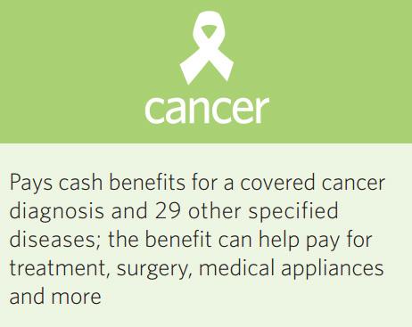 Allstate Cancer Benefits