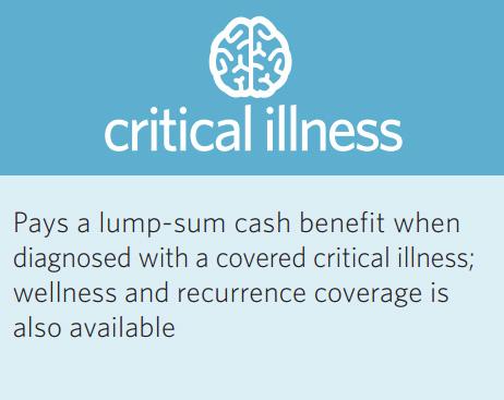 Allstate Critical Illness Benefits
