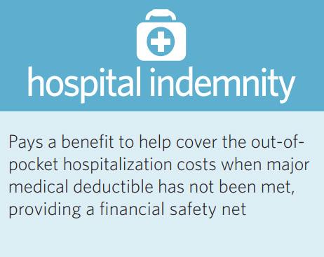 Allstate Hospital Indemnity Benefits