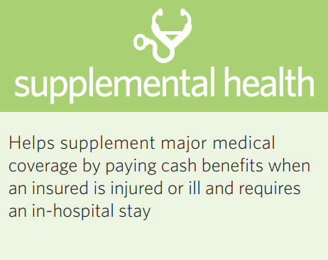 Allstate Supplemental Health Benefits