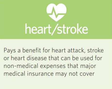 Allstate Heart Stroke Benefits